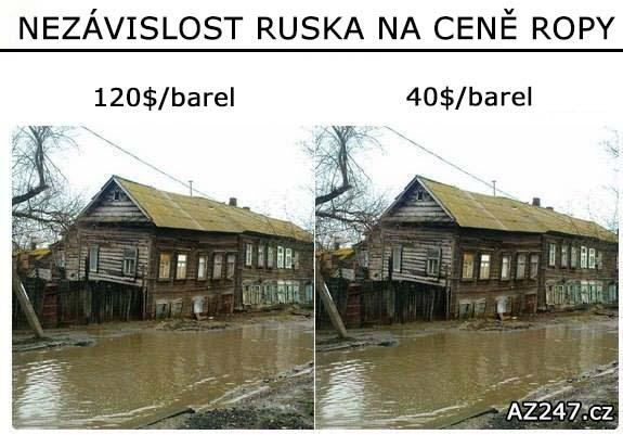 Rusko ropa